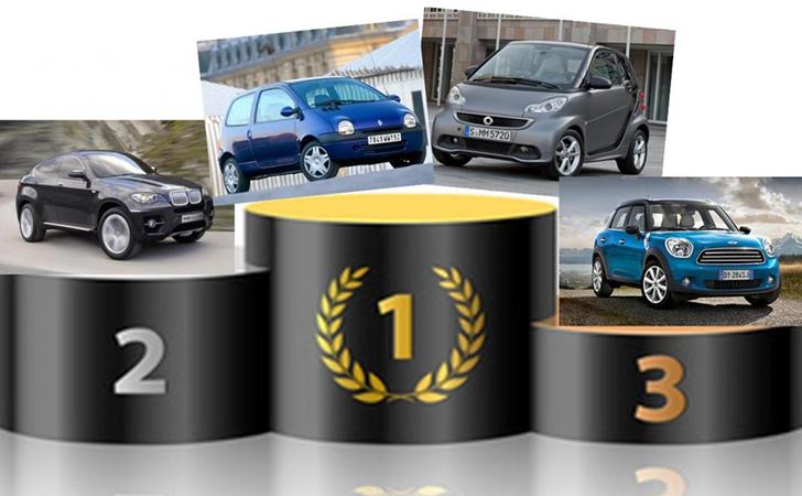 le classement des voitures les plus vol es en 2012. Black Bedroom Furniture Sets. Home Design Ideas