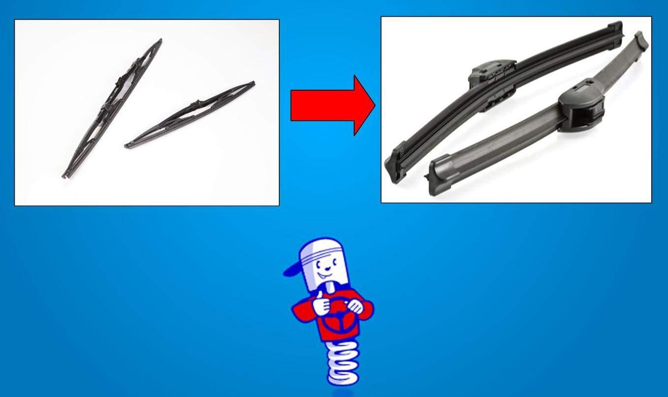 Transformez vos balais standards en Flat Blade !